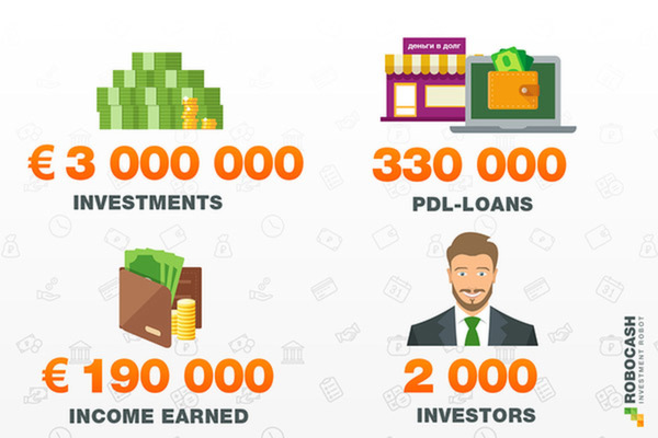 The investment service Robo.cash outlined the results of the first year in operation on the European P2P lending market: 2.000 investors from the EU and Switzerland invested over €3 million in the issue of 330 thousand short-term PDL-loans in Kazakhstan and Spain. The results and the platform dynamics are considered to prove the growing demand for complex automated solutions in the global alternative fintech. Find out more:  https://robo.cash/news/robocash_outlines_the_first_year_results