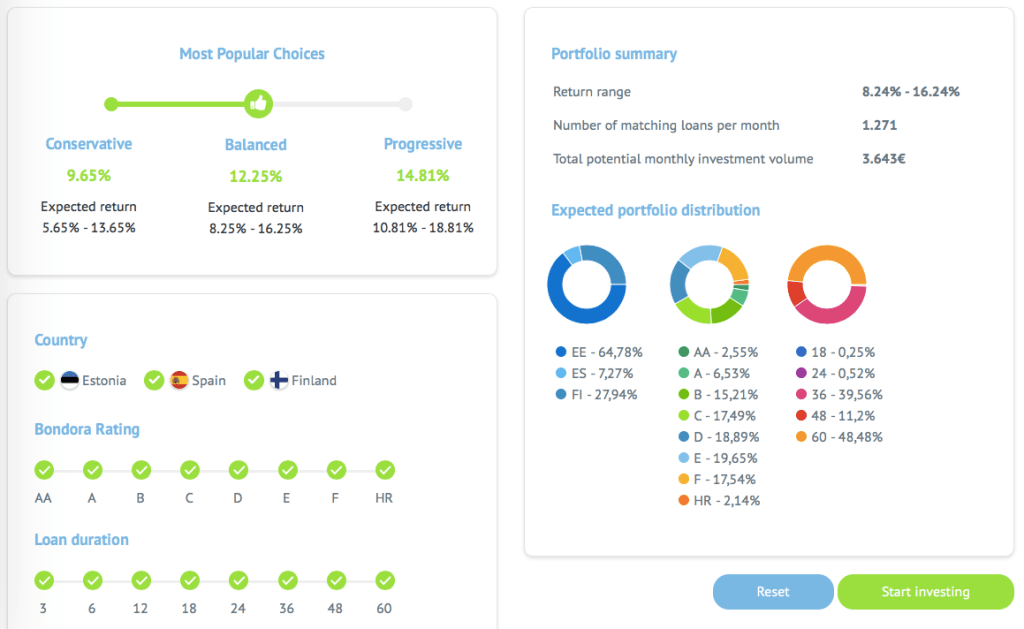 """Portfolio Pro lets you set up a more customized investing profile, in regards to countries, ratings and loan durations. But still it is very straighforward, once you have selected your investing profile, you simply click """"Start investing""""."""